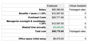 employee-hiring a virtual assistant-comparison